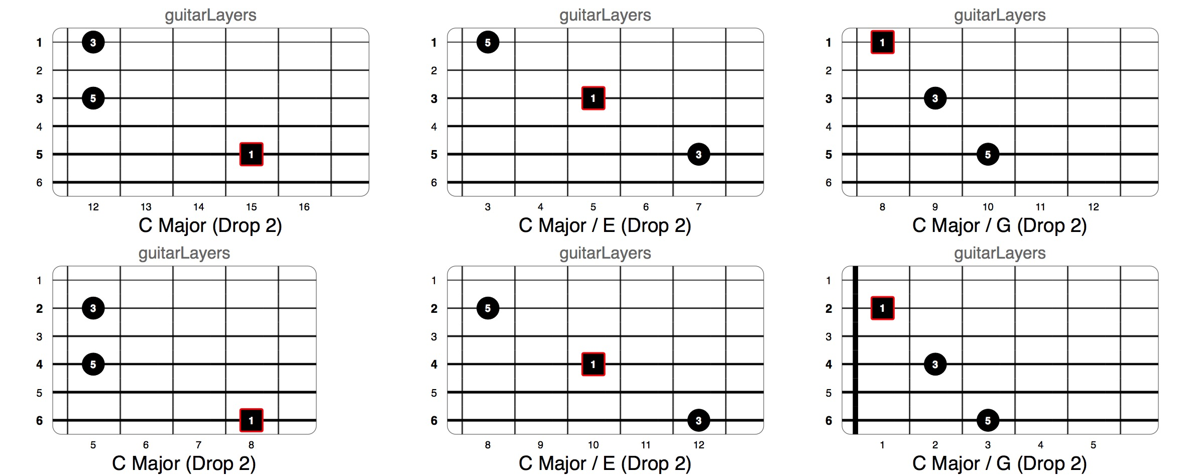 Open Triads Drop 2 And Related Strings Sets Guitarlayers