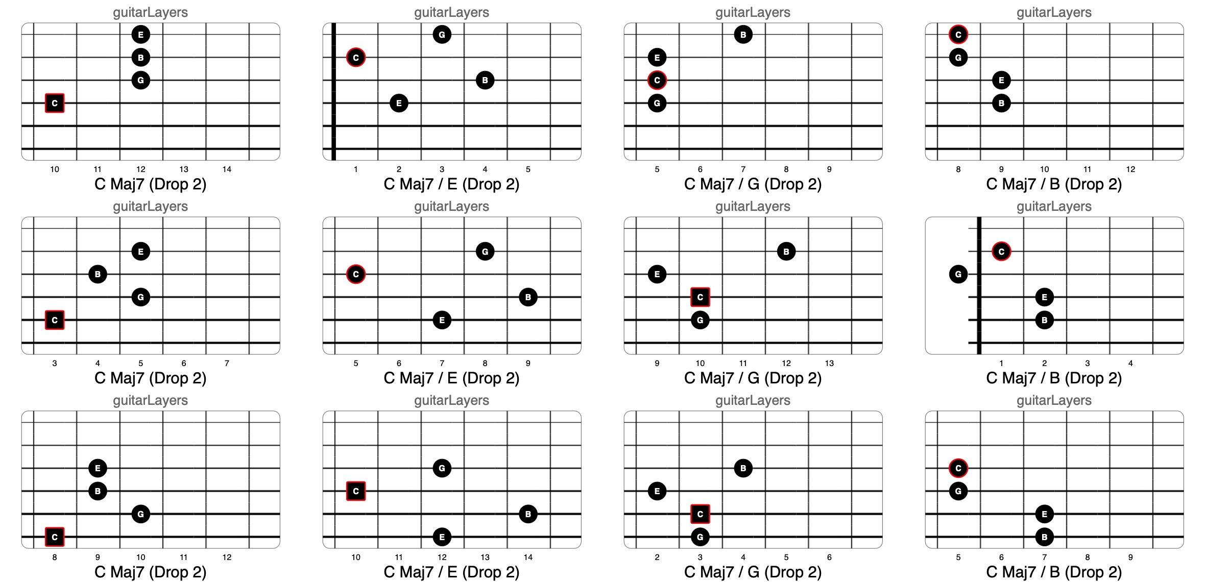 Drop2 Voicings