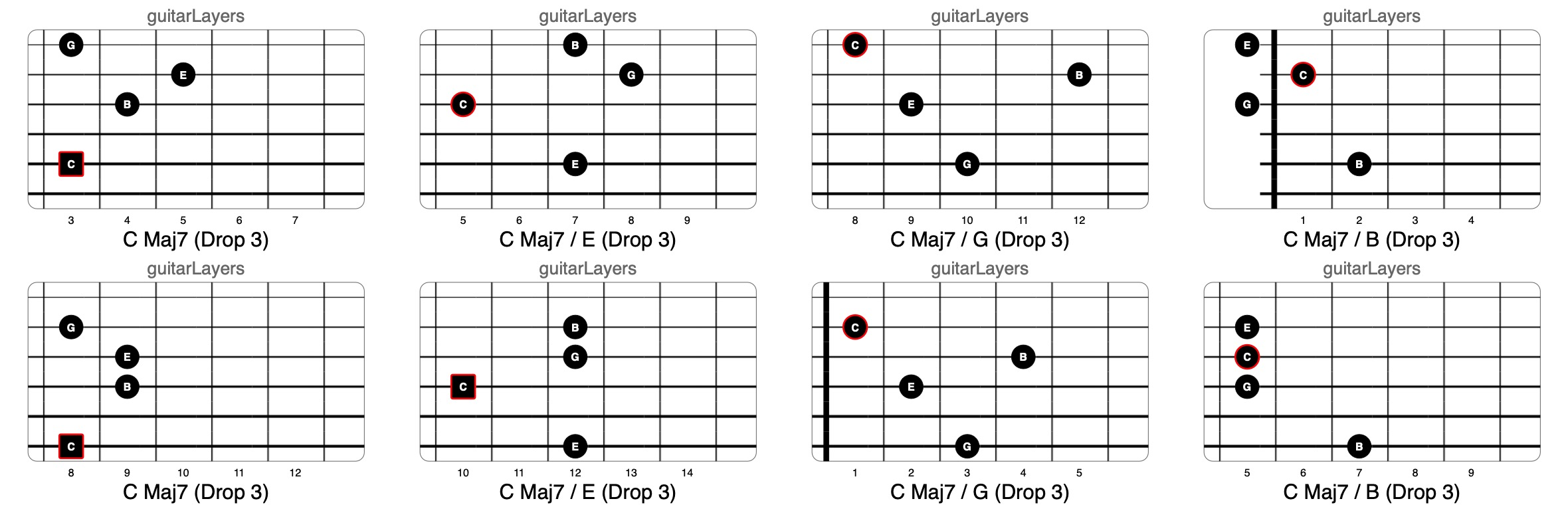 Drop3 Voicings
