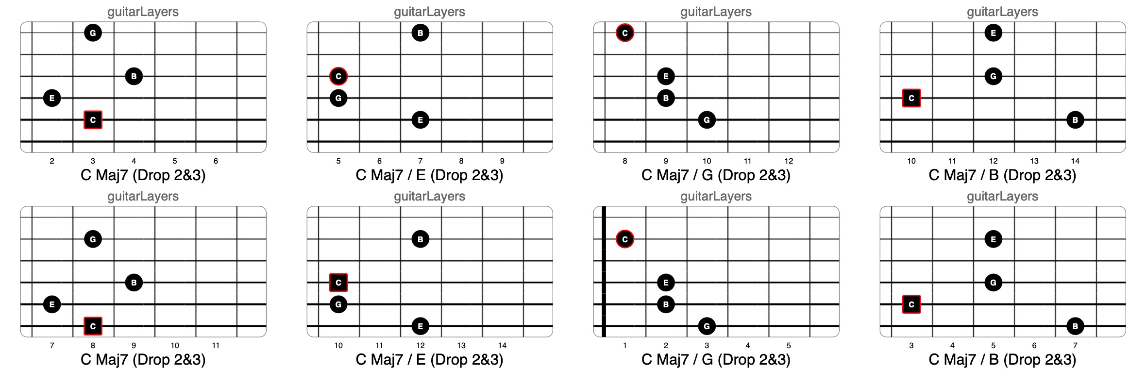 Drop2&3 Voicings