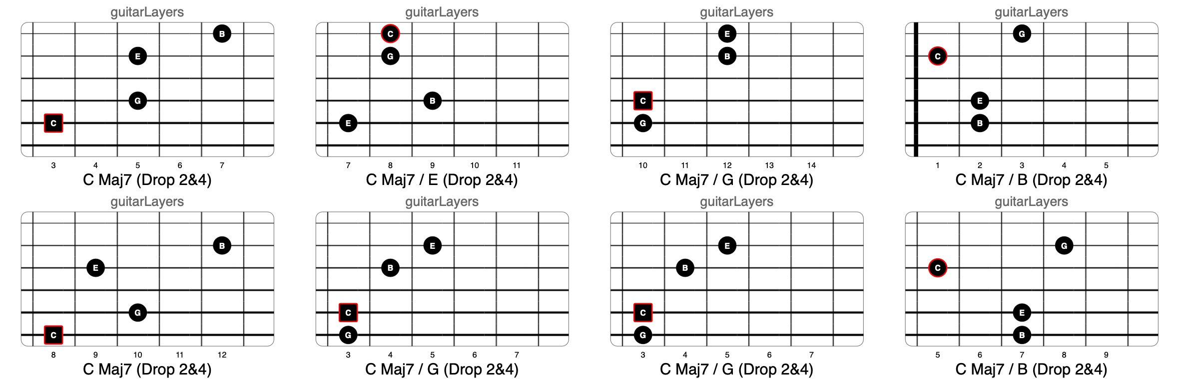 Drop2&4 Voicings