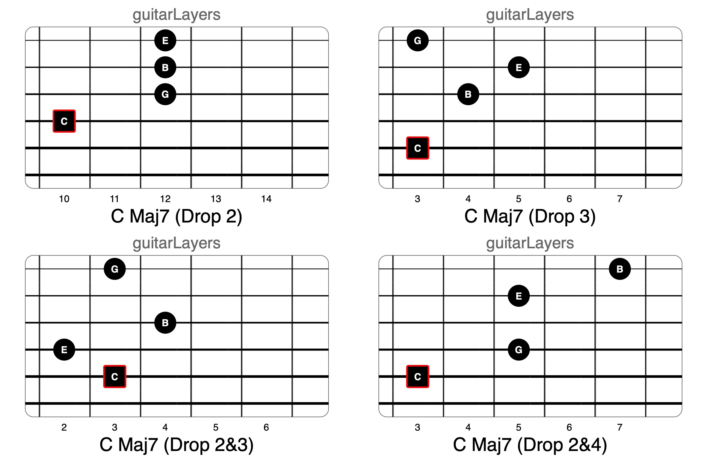 Mai7 Drop Voicings